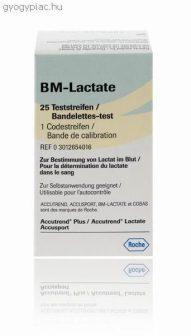 BM Lactate tesztcsik