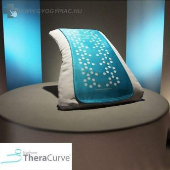 Thera-Curve