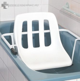 Fix Fürdőkádülőke 4320